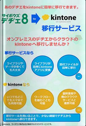 デヂエ to kintone移行サービス