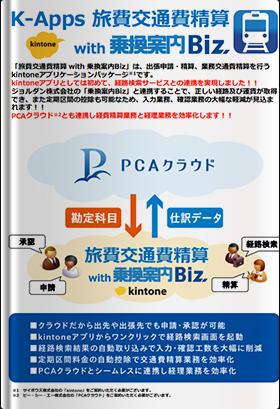 K-Apps 旅費交通費精算 with 乗換案内Biz ×PCAクラウド